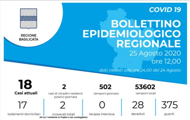 Il bollettino epidemiologico della Basilicata, FOTO: REGIONE BASILICATA