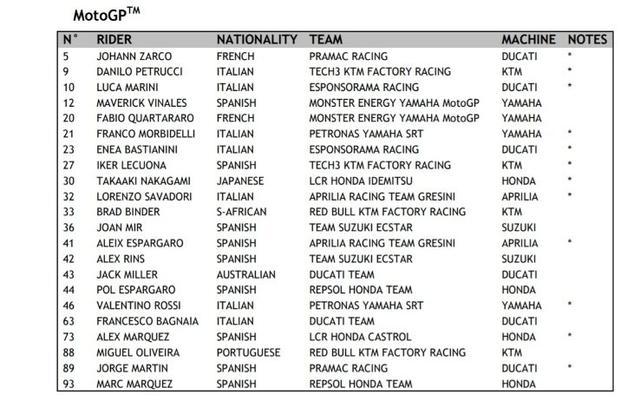 Lista piloti MotoGP 2021 (Ph. Twitter)