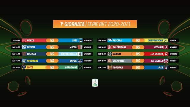 Probabili Formazioni Serie B Prima Giornata