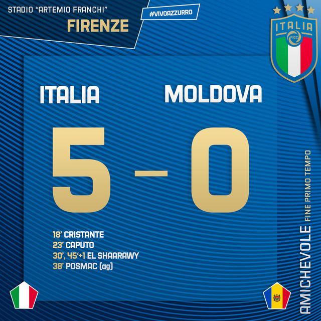 Italia-Moldavia (ph Social)