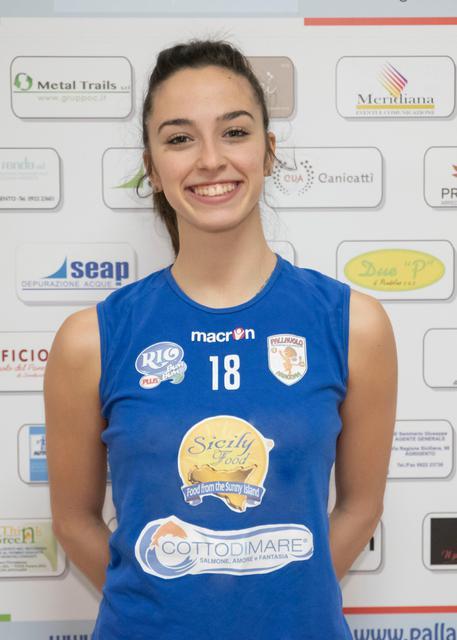 Fabiola Ruffa